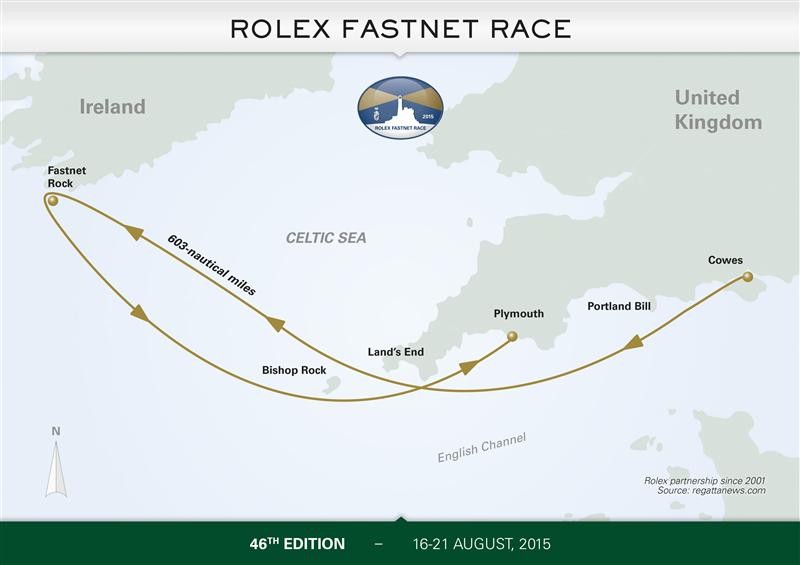 Course Overview for the 2015 Rolex Fastnet Race